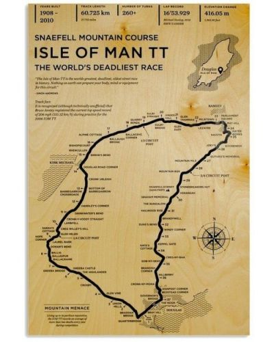 Track Map of the Past: Isle of Man