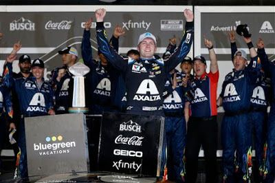 William Byron quotes for 2020 Bank of America ROVAL 400