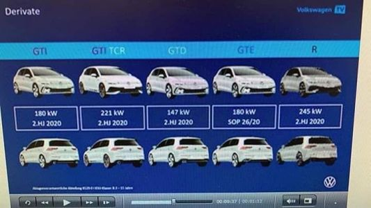 2020 VW Golf GTI, GTI TCR and R Outputs Leaked