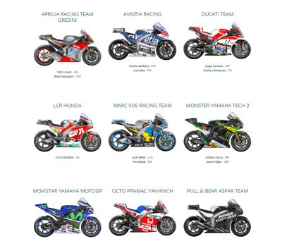 2017 MotoGP Teams and Riders