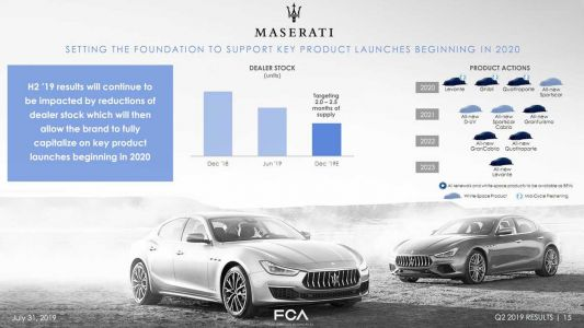 New Maserati Coming Next Year With Facelift Levante, Ghibli and Quattroporte