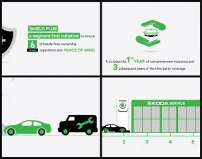 All New Skoda Cars Now Available With 6-Year Warranty