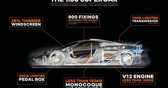 The V12 In Gordon Murray's Mclaren F1 Reboot Will Weigh Under 180kg