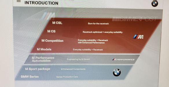 More Proof That BMW M CSL Variants Are On The Way